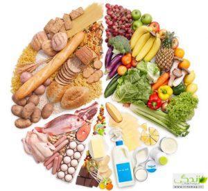 لیست خوراکی های خوشمزه که لاغرتان میکند!